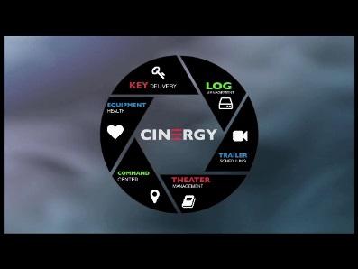 Cinergy